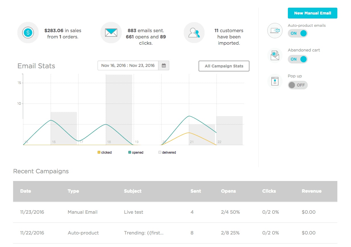 Email Campaign Stats Dashboard
