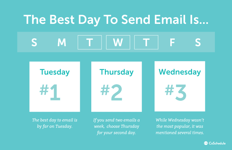 best day to send an email graphic