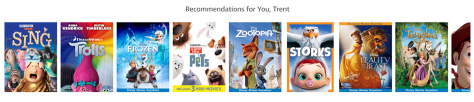 Amazon on-site recommendations