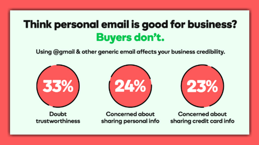 Personal emails aren't good for business