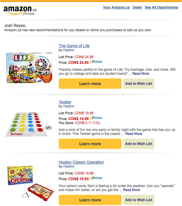 Amazon Cross-Sell Email