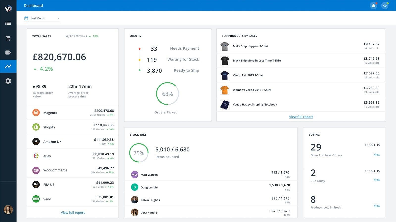 Veeqo Shopify App