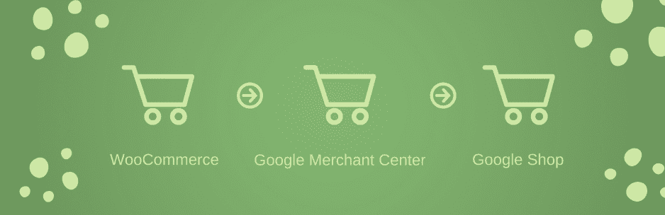 WooCommerce to Google Merchant Center to Google Shop