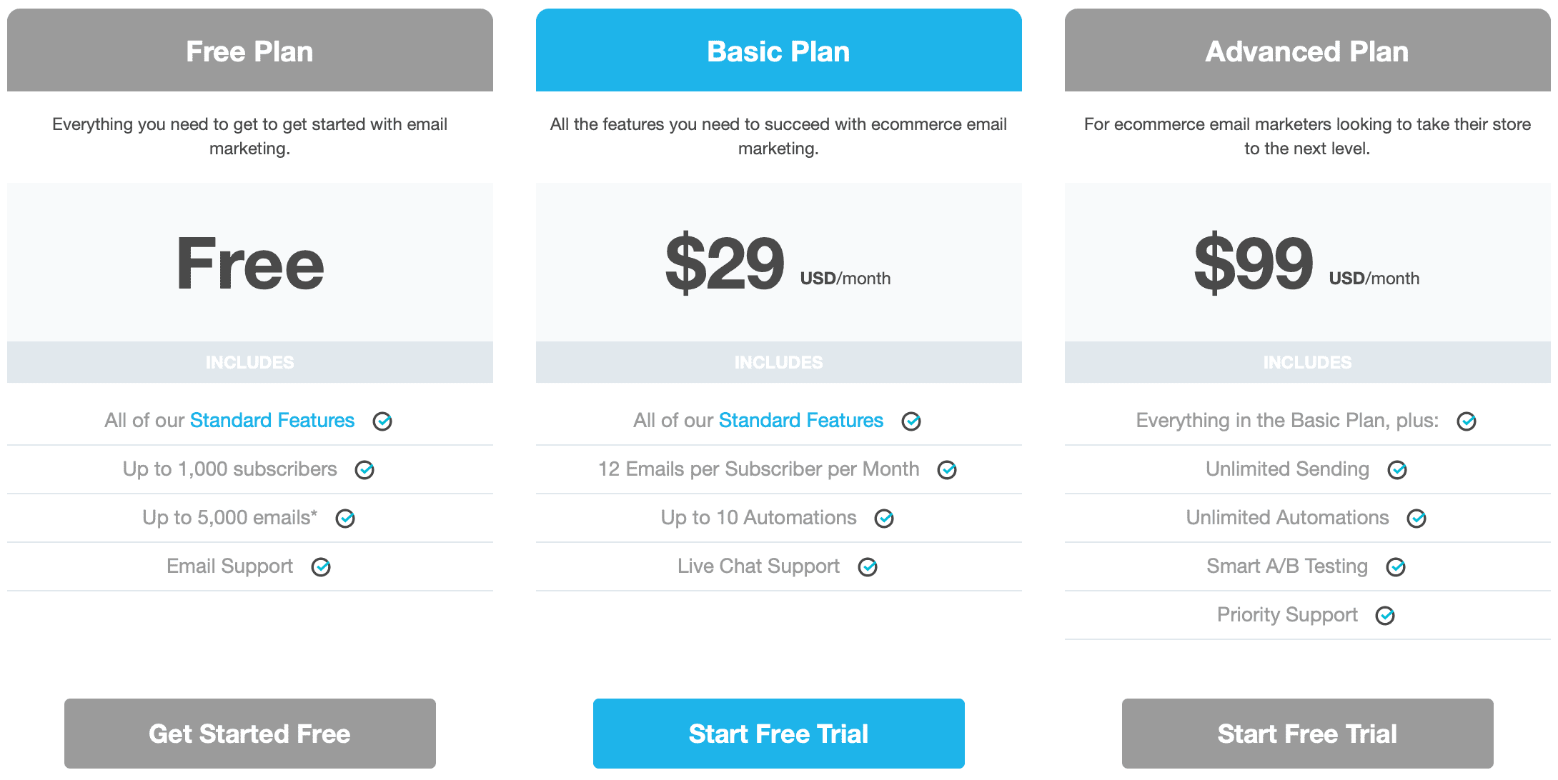 SmartrMail pricing