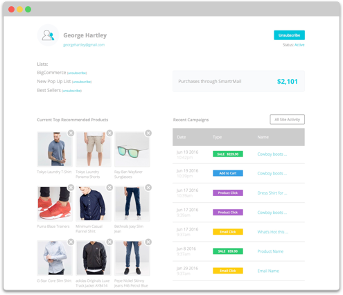 Automatic Customer Sync for Product Recommendations